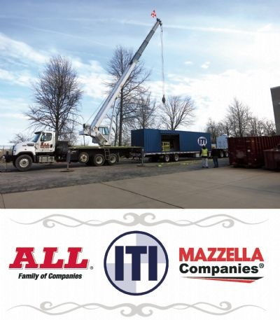 ALL Family of Companies, Industrial Training International, and the Mazzella Companies logos